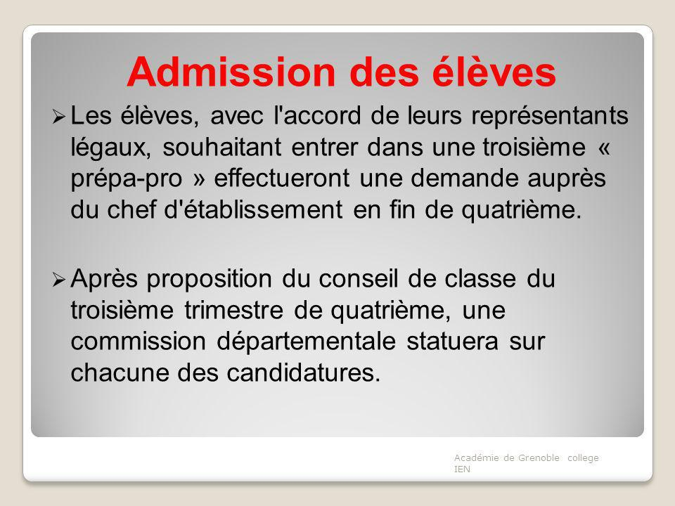 Admission des élèves