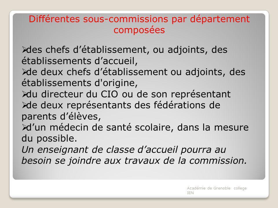 Différentes sous-commissions par département composées