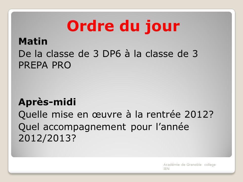 Ordre du jour Matin De la classe de 3 DP6 à la classe de 3 PREPA PRO