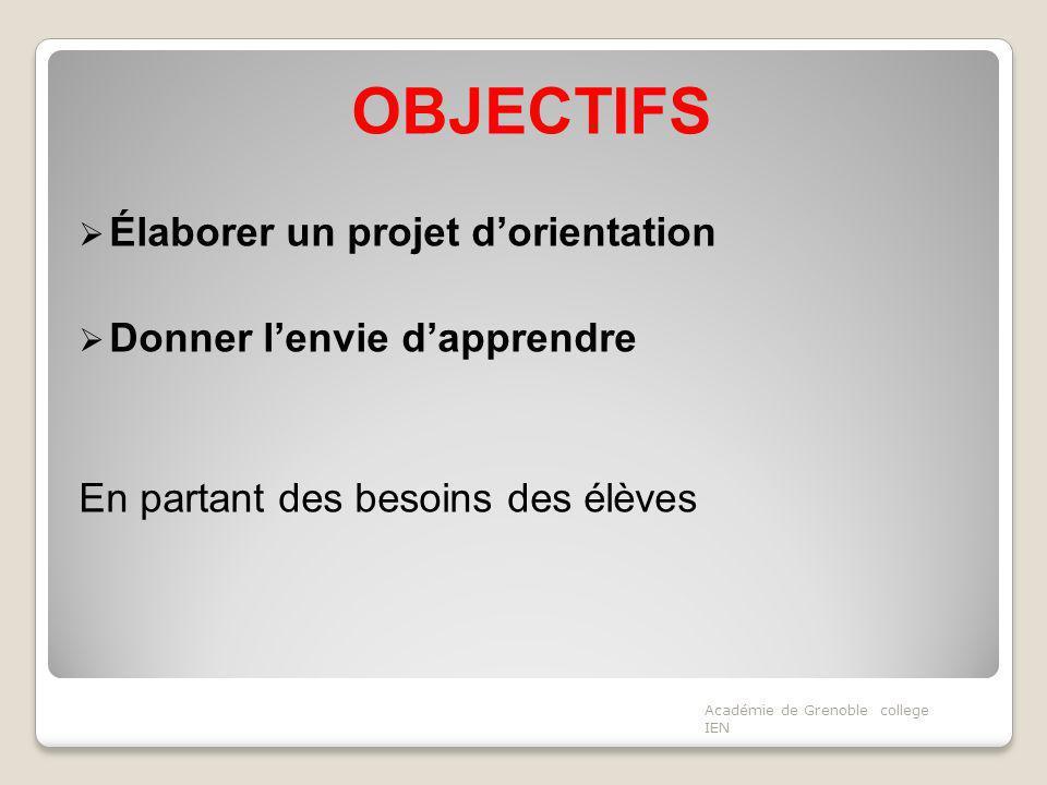 OBJECTIFS Élaborer un projet d'orientation Donner l'envie d'apprendre