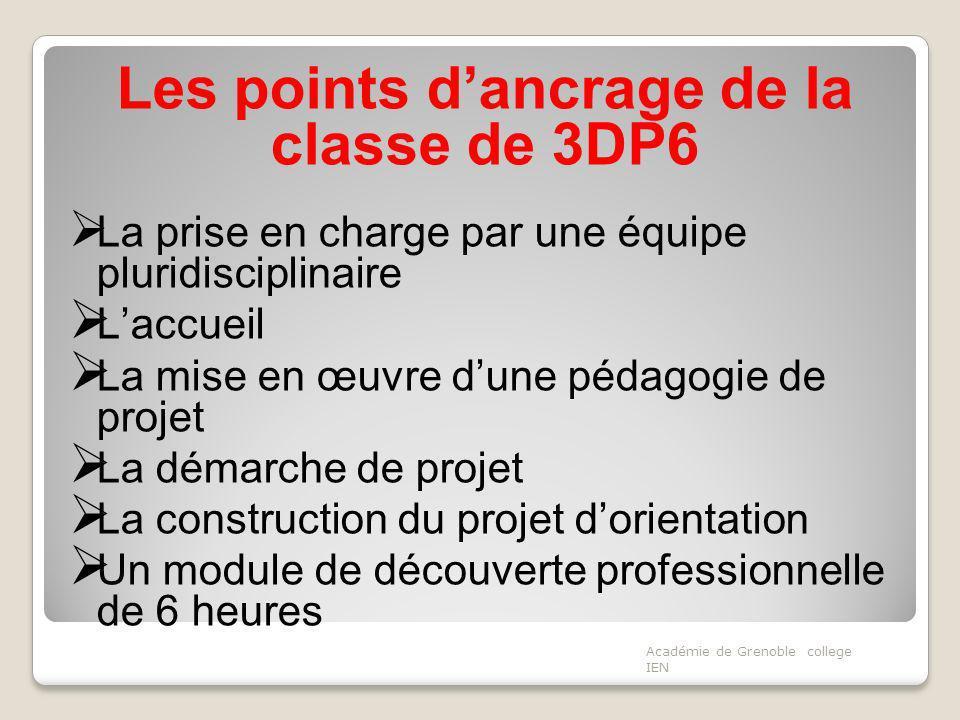 Les points d'ancrage de la classe de 3DP6
