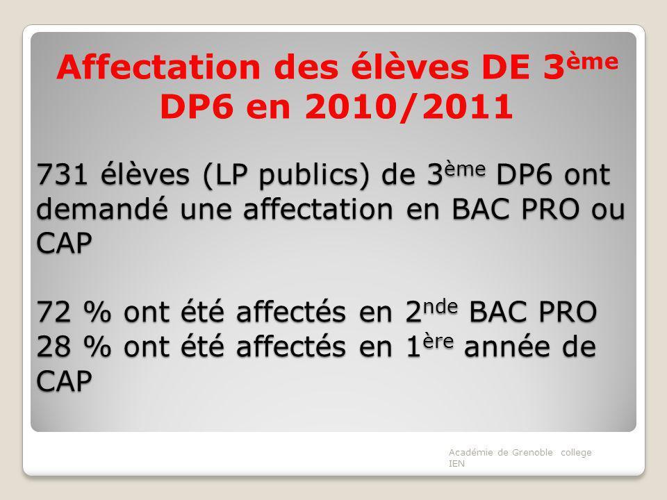 Affectation des élèves DE 3ème DP6 en 2010/2011
