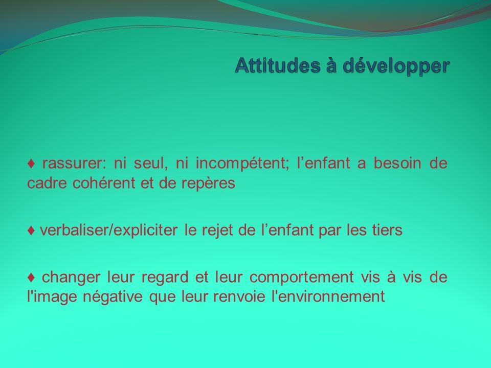 Attitudes à développer