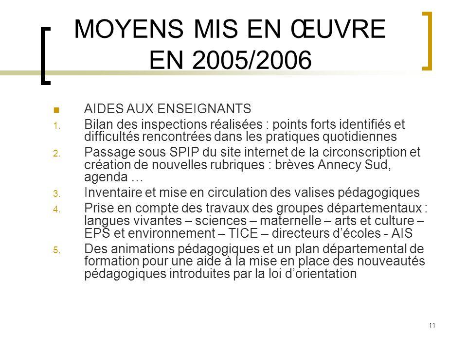 MOYENS MIS EN ŒUVRE EN 2005/2006 AIDES AUX ENSEIGNANTS