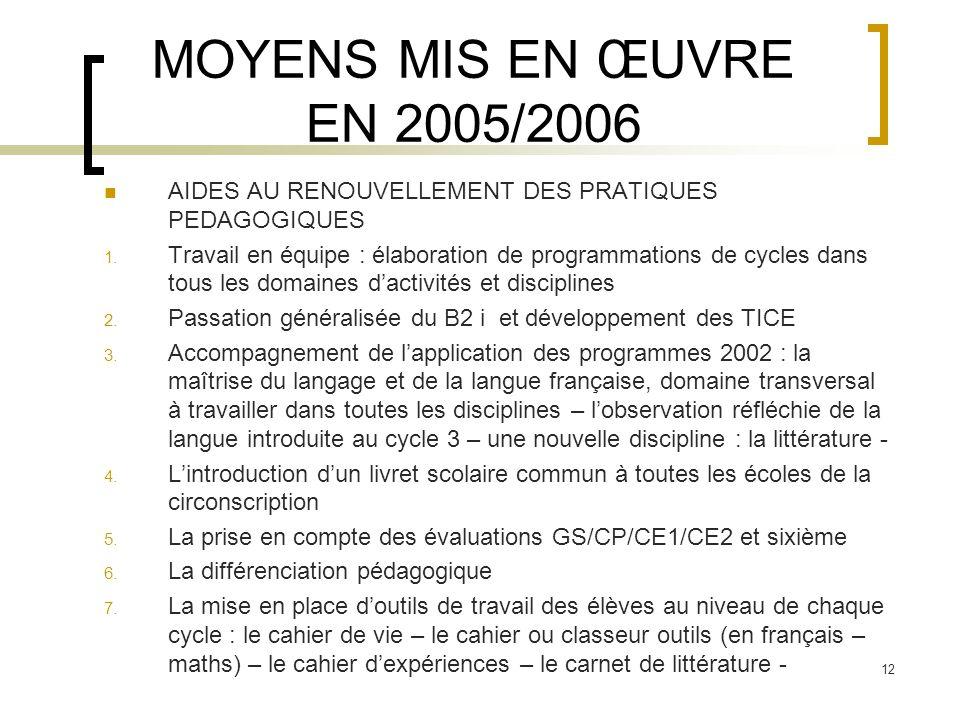 MOYENS MIS EN ŒUVRE EN 2005/2006 AIDES AU RENOUVELLEMENT DES PRATIQUES PEDAGOGIQUES.