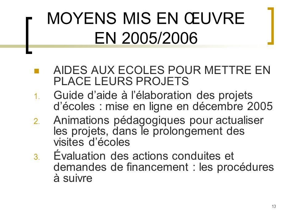 MOYENS MIS EN ŒUVRE EN 2005/2006 AIDES AUX ECOLES POUR METTRE EN PLACE LEURS PROJETS.