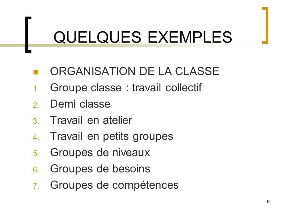 QUELQUES EXEMPLES ORGANISATION DE LA CLASSE