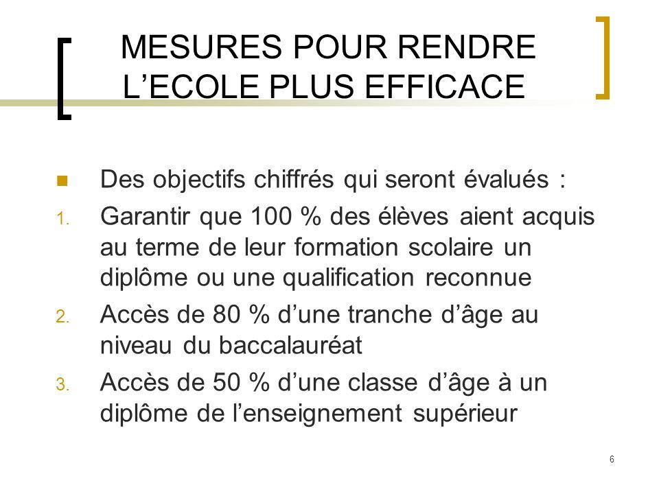 MESURES POUR RENDRE L'ECOLE PLUS EFFICACE