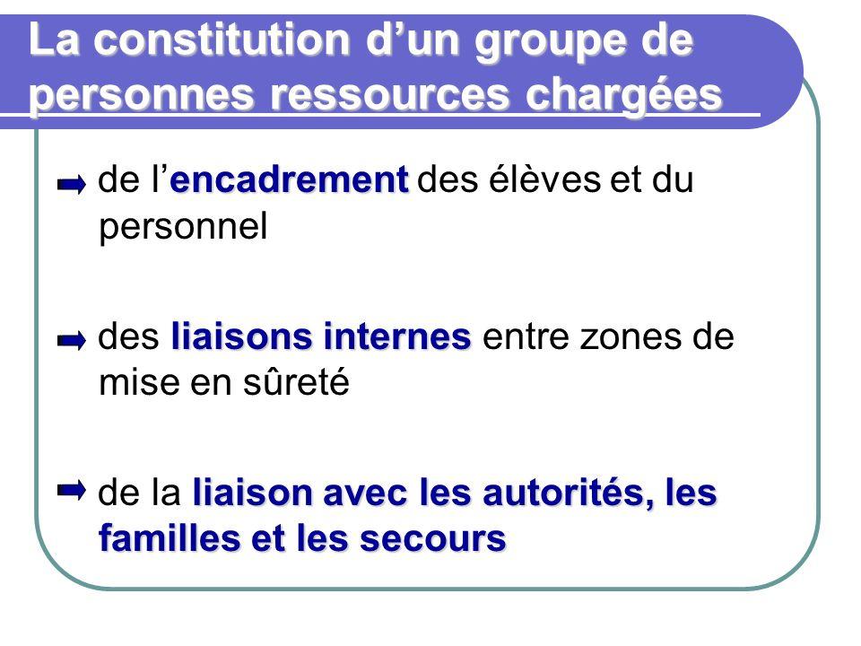 La constitution d'un groupe de personnes ressources chargées