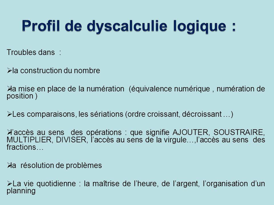 Profil de dyscalculie logique :