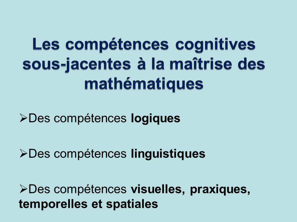 Les compétences cognitives sous-jacentes à la maîtrise des mathématiques