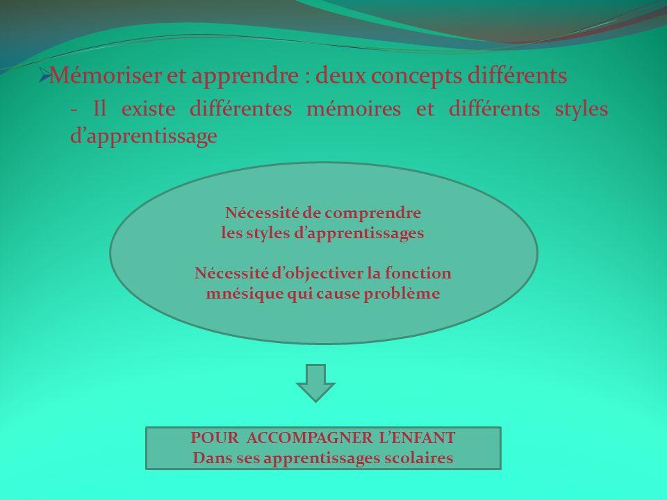 Mémoriser et apprendre : deux concepts différents