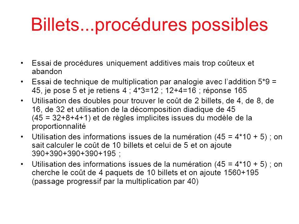 Billets...procédures possibles