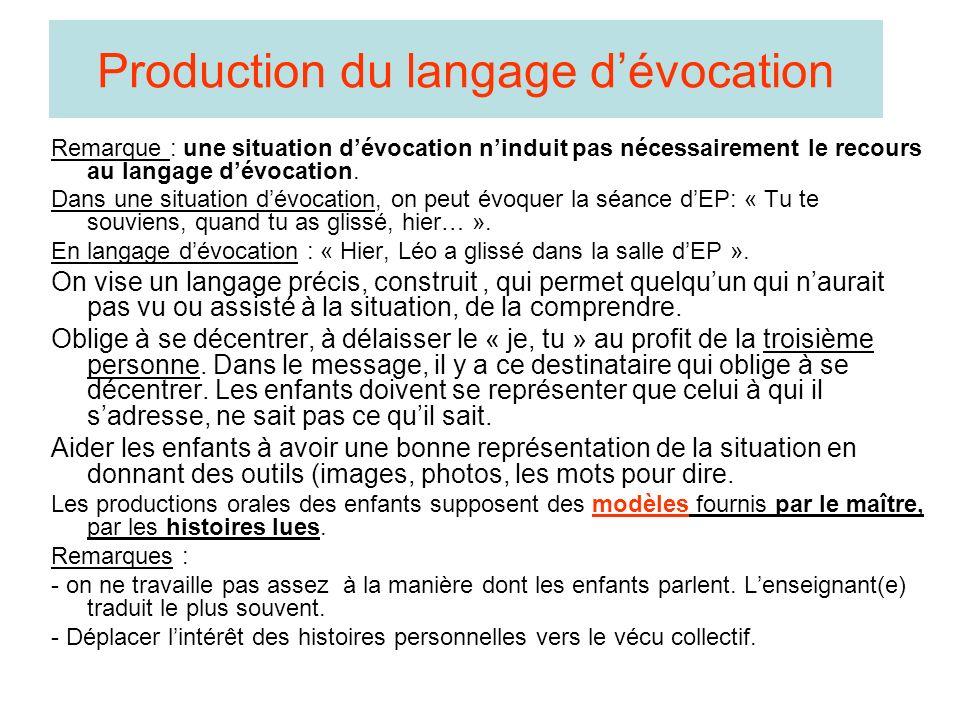 Production du langage d'évocation