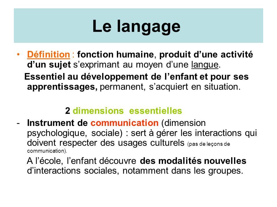 Le langage Définition : fonction humaine, produit d'une activité d'un sujet s'exprimant au moyen d'une langue.