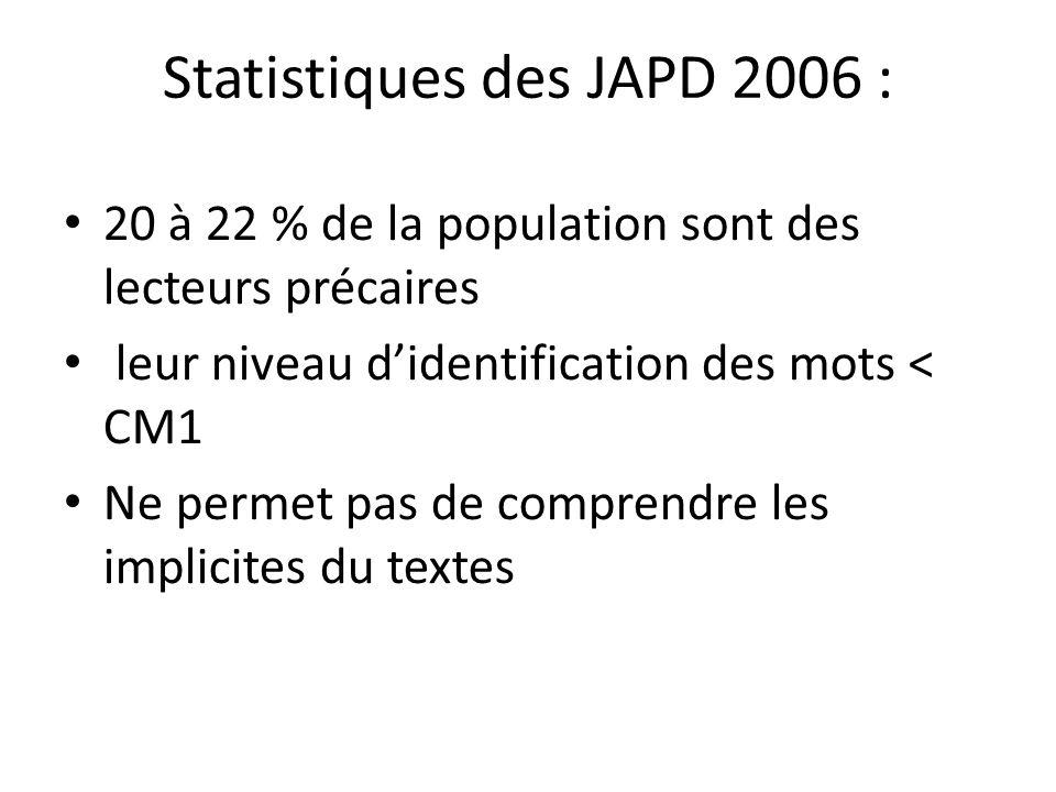 Statistiques des JAPD 2006 :