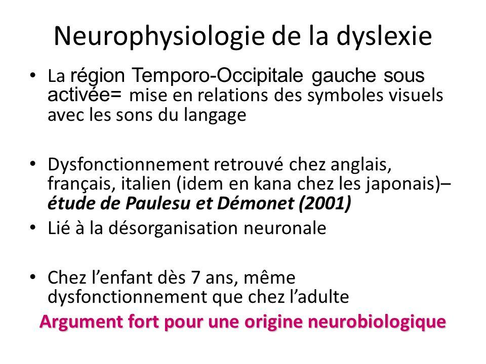 Argument fort pour une origine neurobiologique