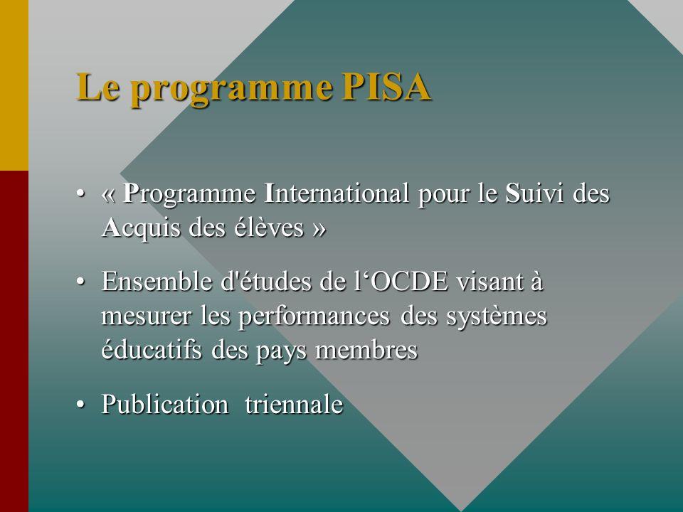 Le programme PISA « Programme International pour le Suivi des Acquis des élèves »