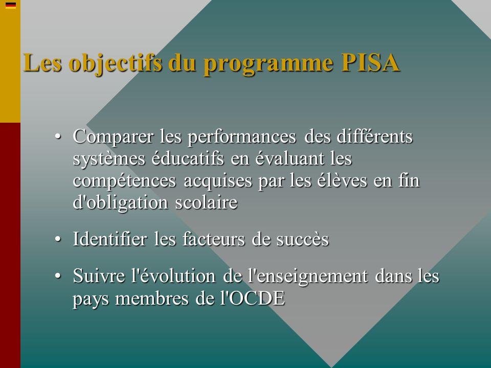 Les objectifs du programme PISA