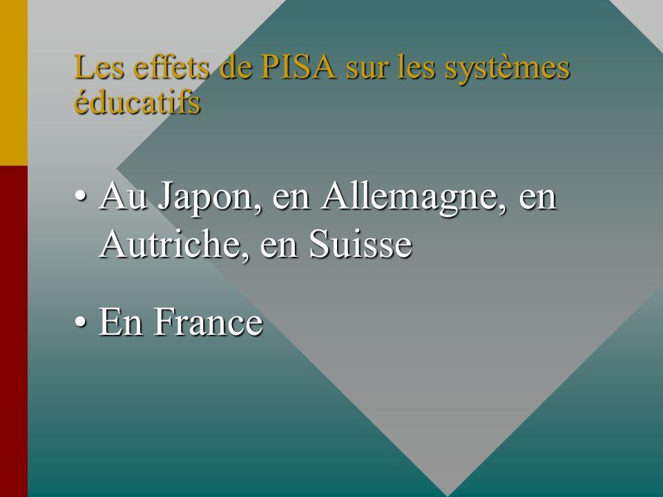Les effets de PISA sur les systèmes éducatifs