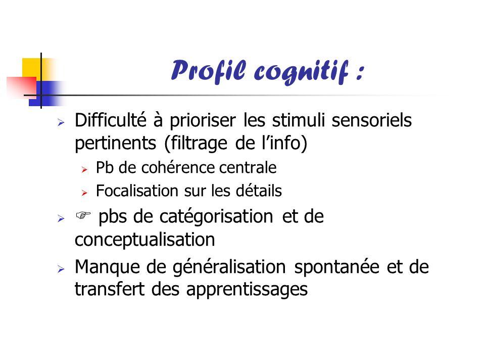 Profil cognitif : Difficulté à prioriser les stimuli sensoriels pertinents (filtrage de l'info) Pb de cohérence centrale.