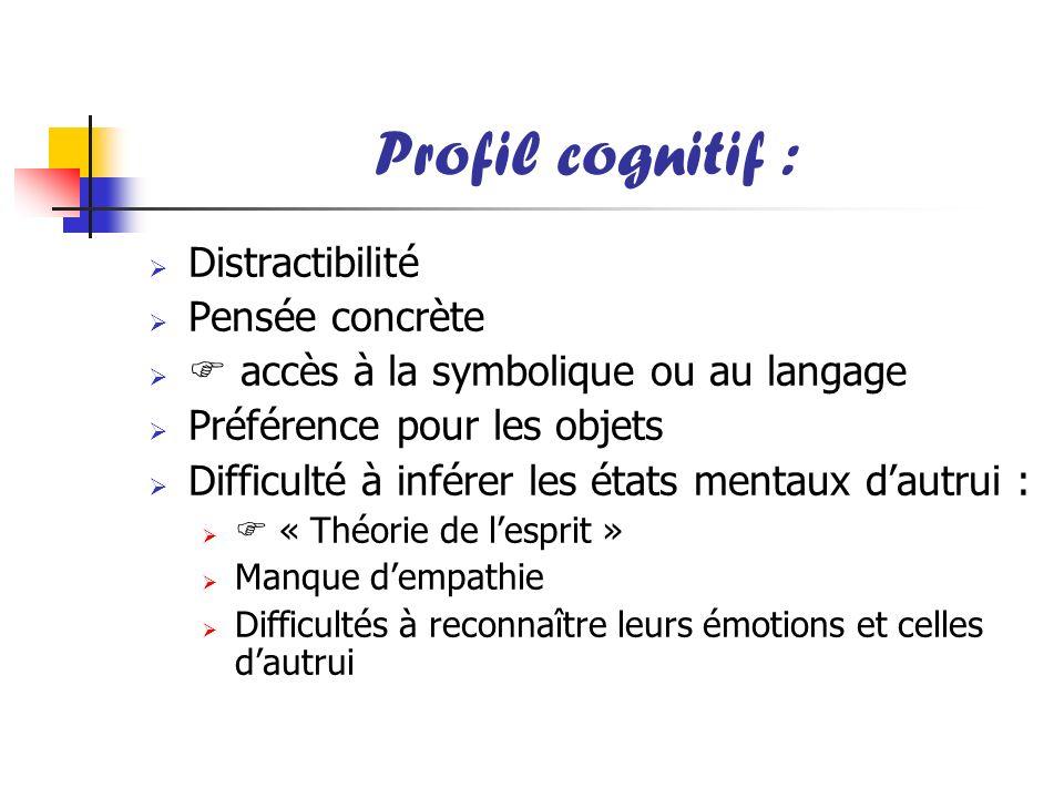 Profil cognitif : Distractibilité Pensée concrète