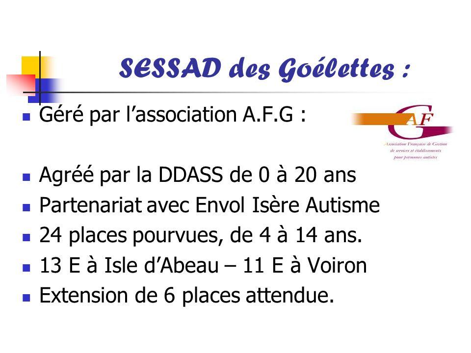 SESSAD des Goélettes : Géré par l'association A.F.G :