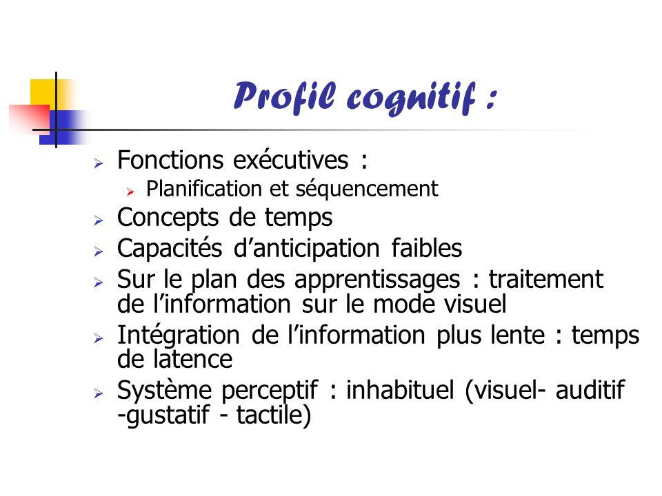 Profil cognitif : Fonctions exécutives : Concepts de temps