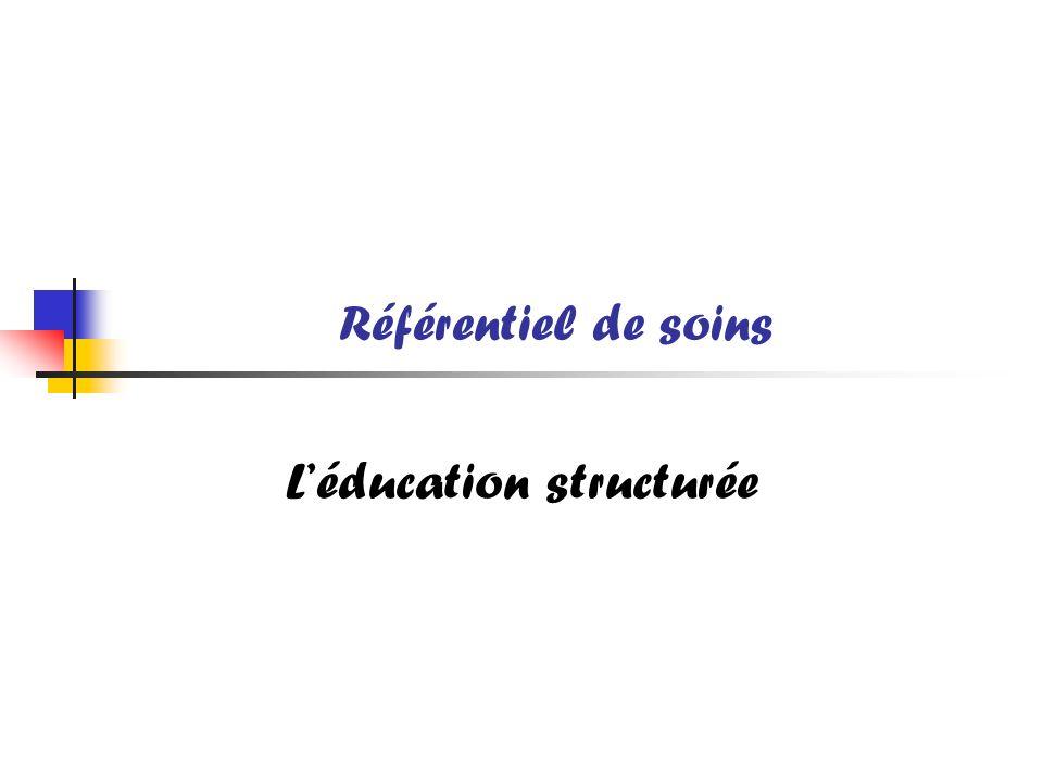 L'éducation structurée