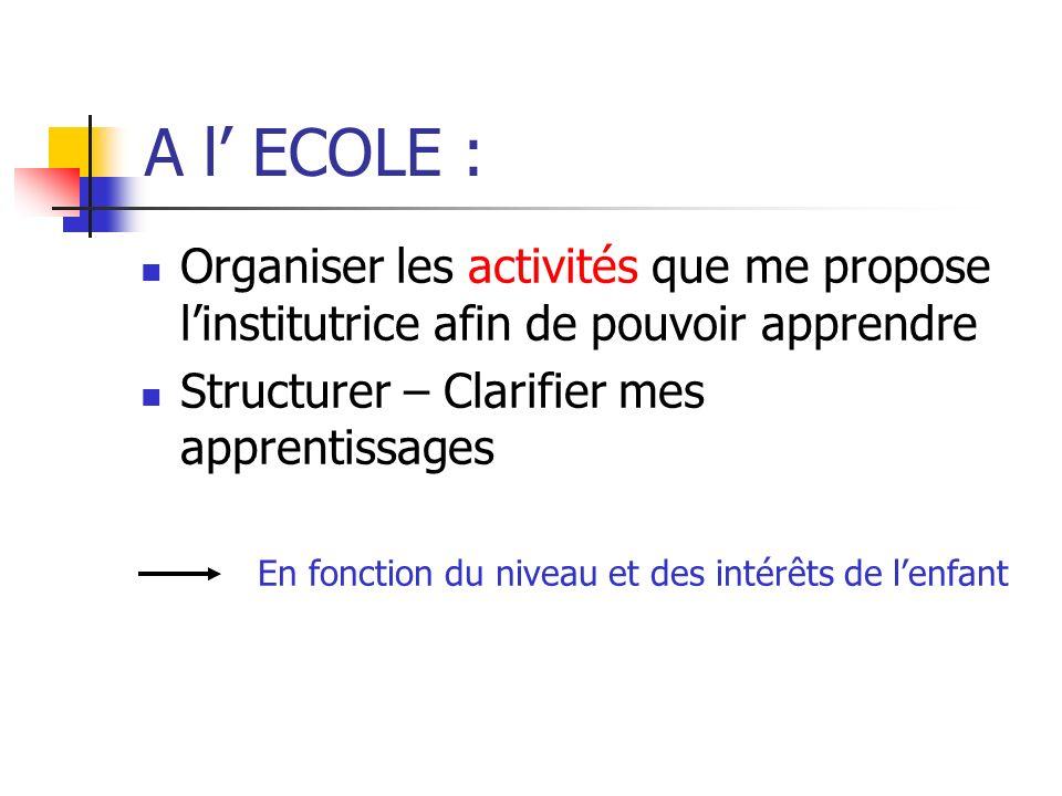 A l' ECOLE : Organiser les activités que me propose l'institutrice afin de pouvoir apprendre. Structurer – Clarifier mes apprentissages.