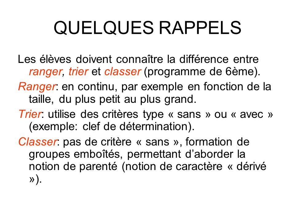 QUELQUES RAPPELS Les élèves doivent connaître la différence entre ranger, trier et classer (programme de 6ème).