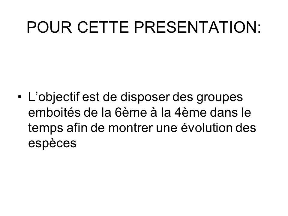 POUR CETTE PRESENTATION: