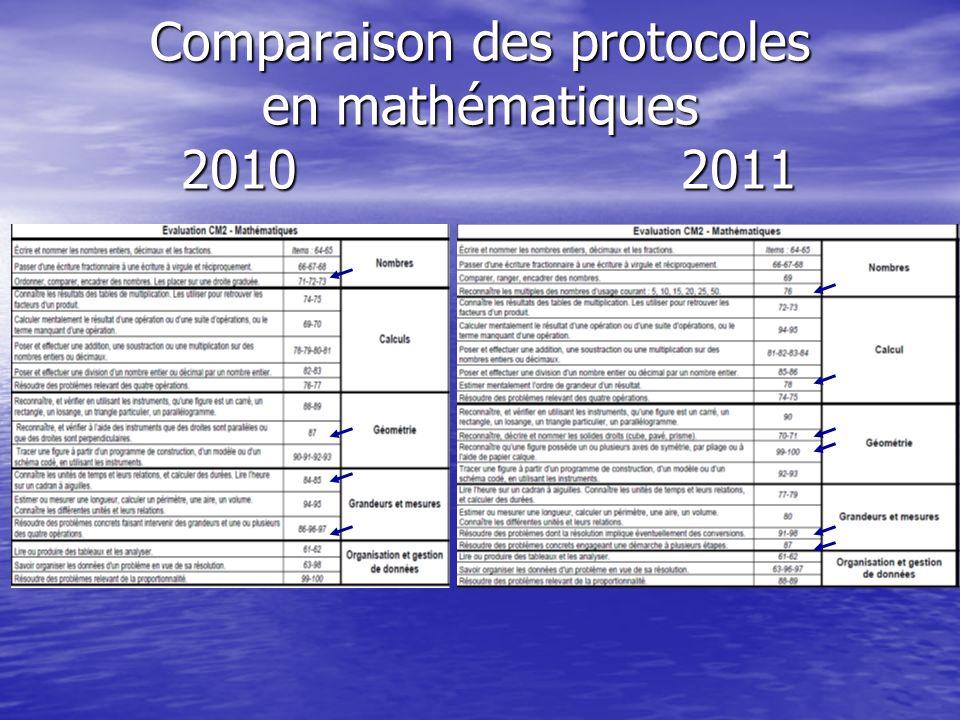 Comparaison des protocoles en mathématiques 2010 2011