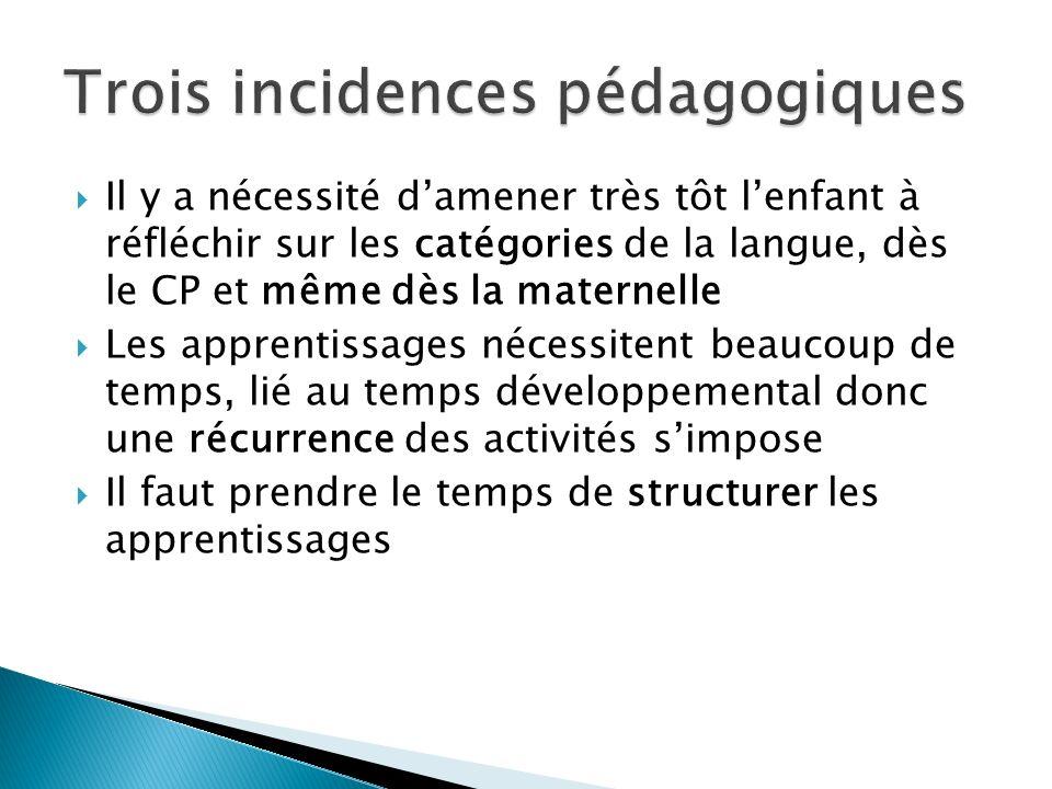 Trois incidences pédagogiques