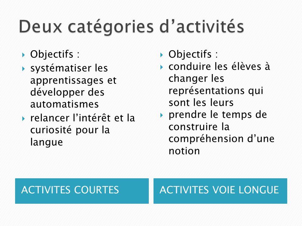 Deux catégories d'activités
