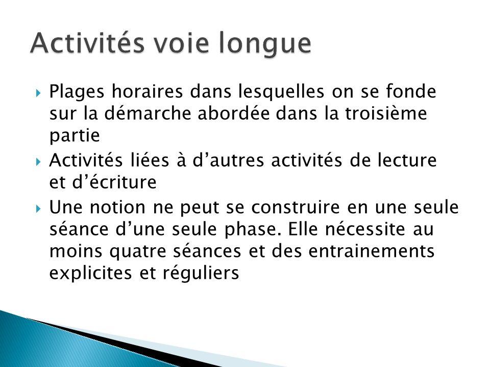 Activités voie longue Plages horaires dans lesquelles on se fonde sur la démarche abordée dans la troisième partie.