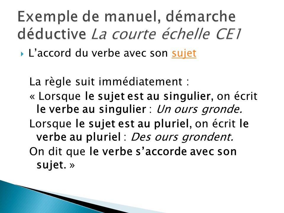 Exemple de manuel, démarche déductive La courte échelle CE1