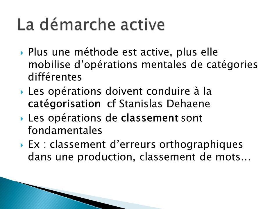 La démarche active Plus une méthode est active, plus elle mobilise d'opérations mentales de catégories différentes