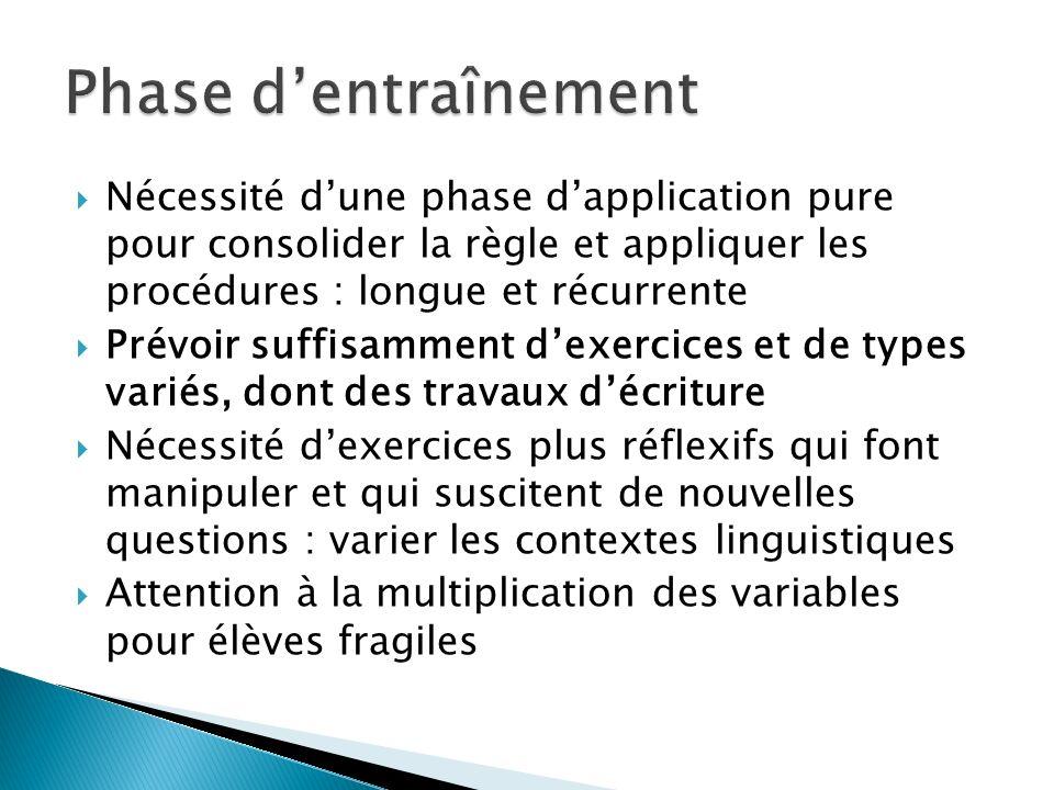 Phase d'entraînement Nécessité d'une phase d'application pure pour consolider la règle et appliquer les procédures : longue et récurrente.