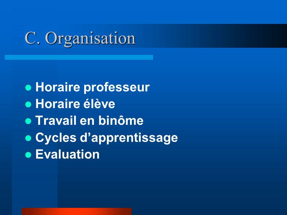 C. Organisation Horaire professeur Horaire élève Travail en binôme