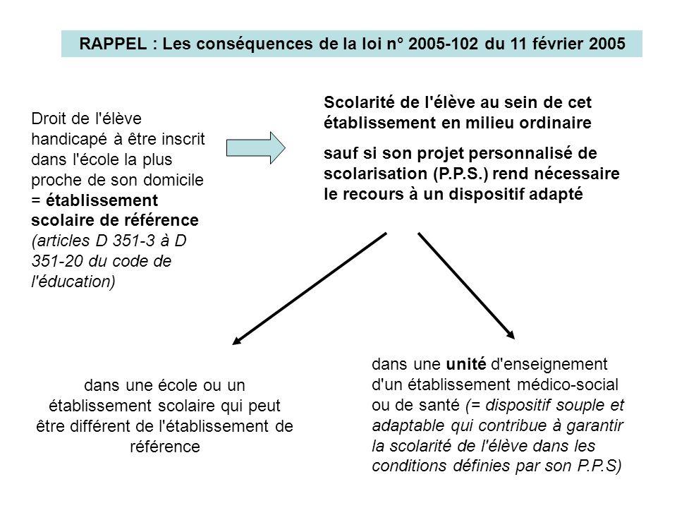 RAPPEL : Les conséquences de la loi n° 2005-102 du 11 février 2005