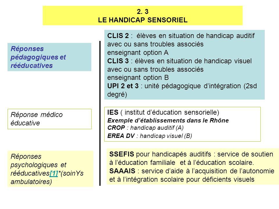 UPI 2 et 3 : unité pédagogique d'intégration (2sd degré)