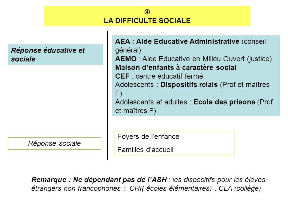  LA DIFFICULTE SOCIALE. AEA : Aide Educative Administrative (conseil général) AEMO : Aide Educative en Milieu Ouvert (justice)