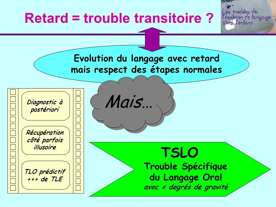 Retard = trouble transitoire