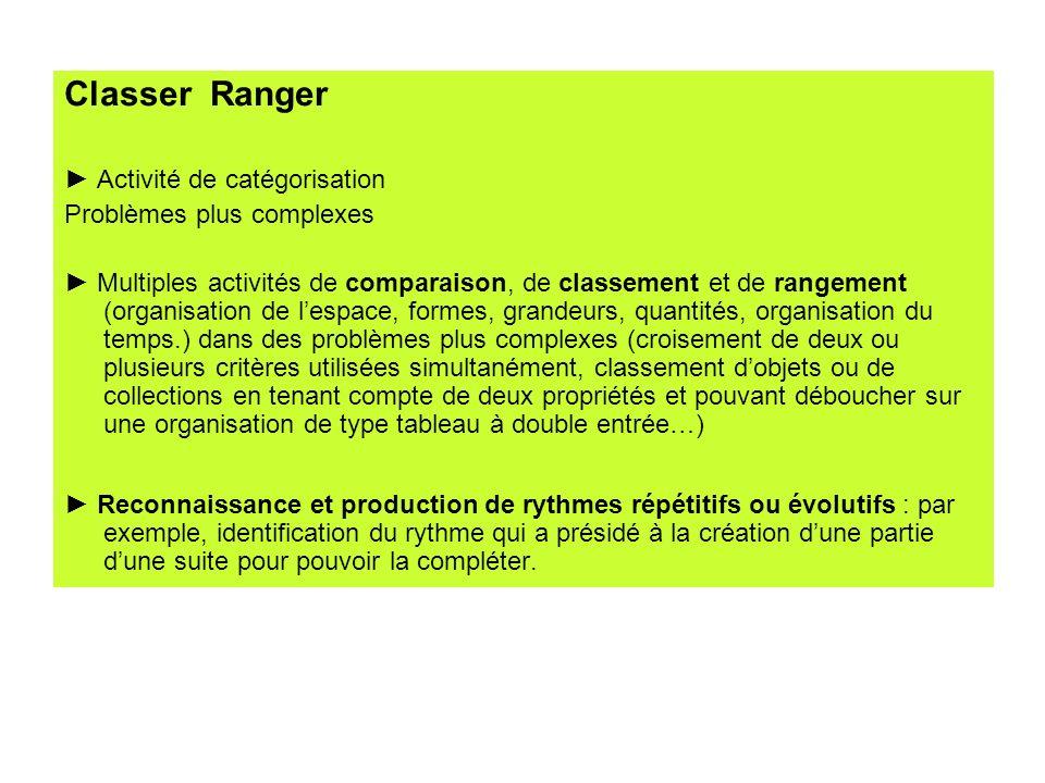 Classer Ranger ► Activité de catégorisation Problèmes plus complexes
