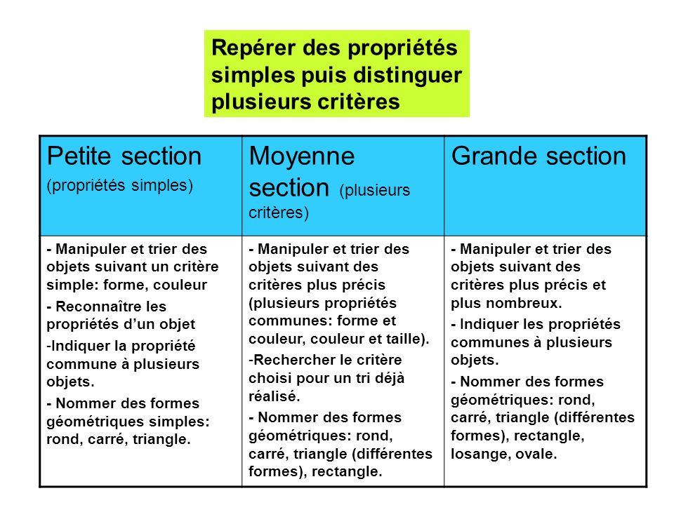 Moyenne section (plusieurs critères) Grande section
