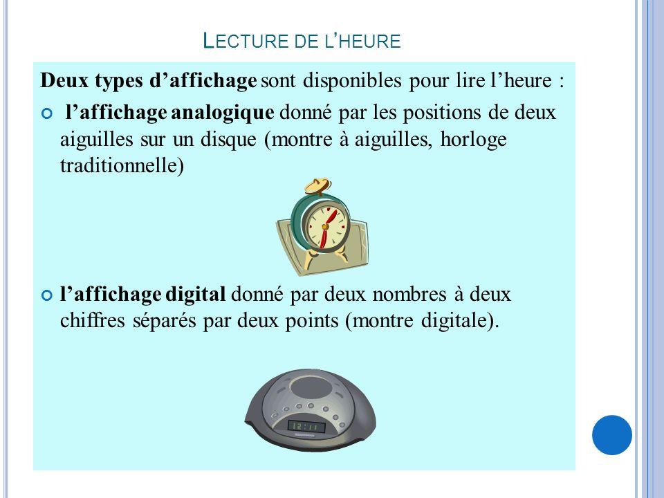 Lecture de l'heure Deux types d'affichage sont disponibles pour lire l'heure :