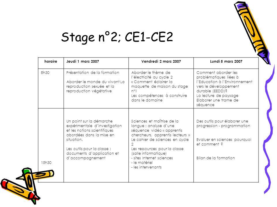 Stage n°2; CE1-CE2 horaire Jeudi 1 mars 2007 Vendredi 2 mars 2007