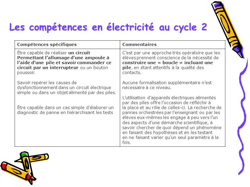 Les compétences en électricité au cycle 2