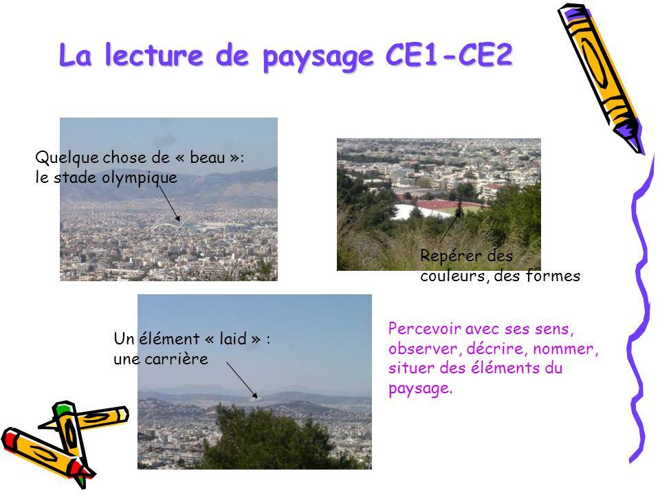 La lecture de paysage CE1-CE2